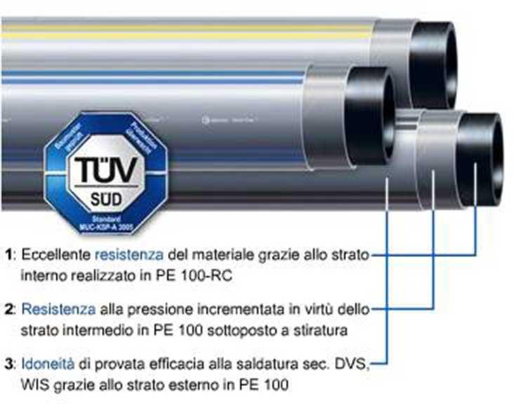 Egeplast HexelOne Tubo in polietilene PE100 RC laminato Multistrato